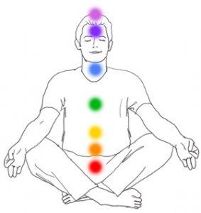 colori dei sette chakra